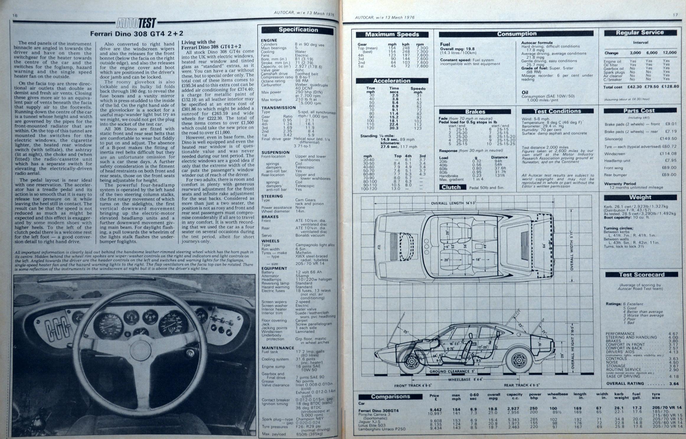 Auto Car march-1976_03